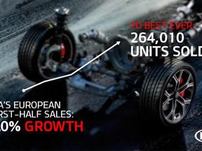 Las ventas de Kia en Europa aumentan un 5% en la primera mitad del año y registran un nuevo récord