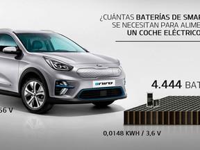 ¿Cuántas baterías de Smartphone se necesitan para alimentar un coche eléctrico?
