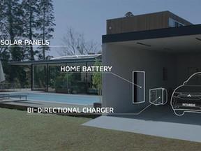 El sistema Dendo Drive House de Mitsubishi es ya una realidad