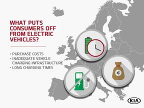 Kia Completa el recorrido de 4.100 KM de la Electric Mission para analizar las tendencias sobre vehí