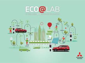 Mitsubishi presenta la plataforma Eco@Lab, una herramienta para los que quieren Eco-entender de coch
