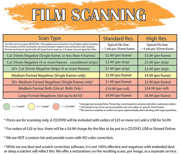 Film Scanning.jpg