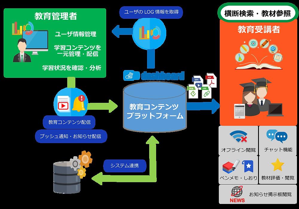 教育システム連携図-07.png