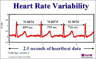 Meditation Too Hard? Try Heart Rate Variability Training
