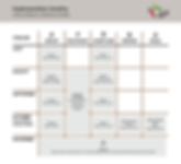 EMM Timeline.png