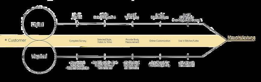 3droadmap (1).png