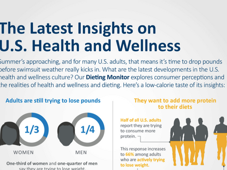 NPD Group: America's Truths about Dieting