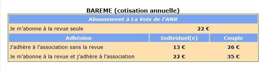 Barême_Cotisations_ANR_2019.JPG