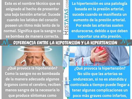 DIFERENCIA ENTRE LA HIPOTENSIÓN Y LA HIPERTENSIÓN