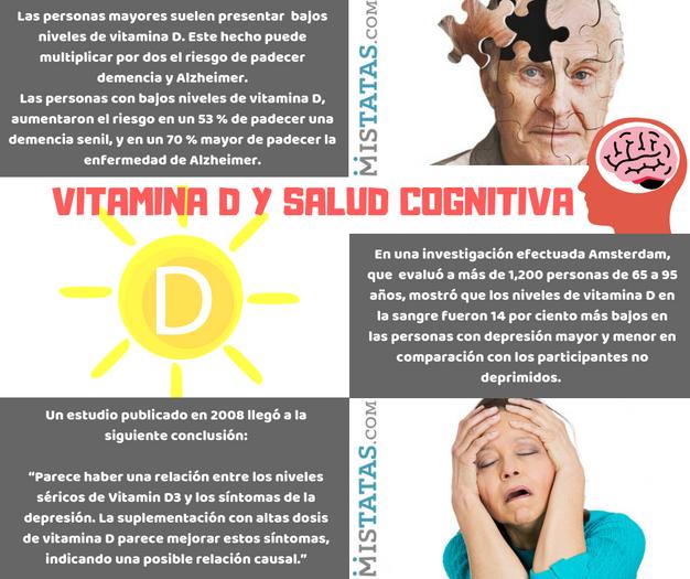 Para vitamina el alzheimer d