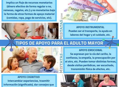 TIPOSDE APOYO PARA EL ADULTO MAYOR