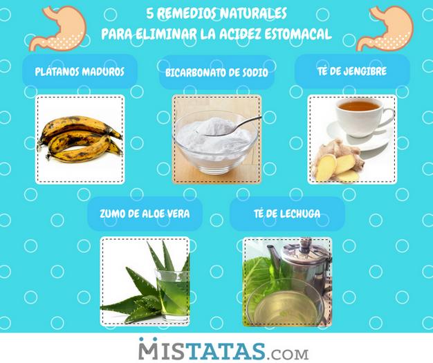 8 Hábitos Gestation Tranquilizar Solfa Syllable Aspereza De Estómago Remedios Naturales Para Combatir Acidez Estomacal