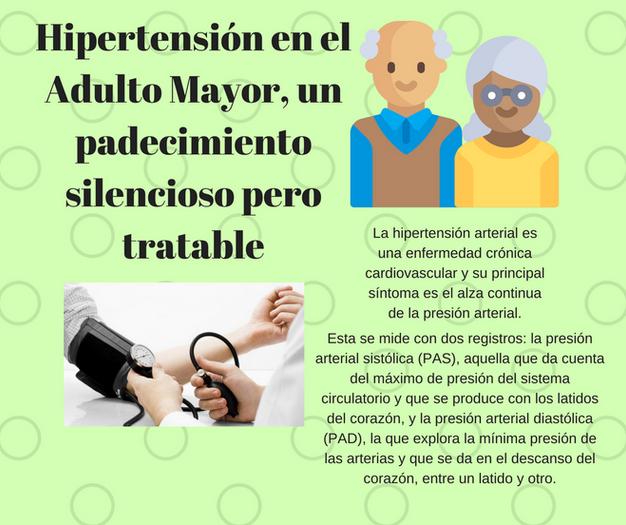 Hipertensión arterial tratable