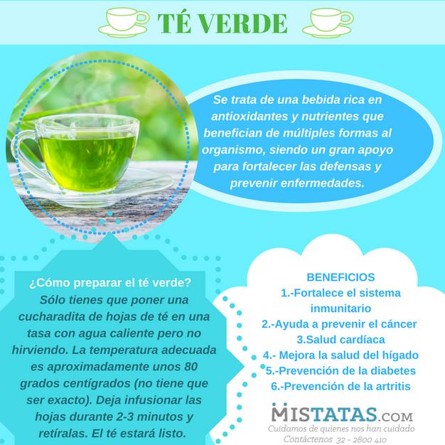 diabetes del té verde