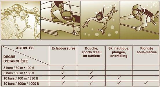 Tableau_Etancheite_fr.jpg