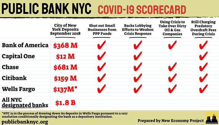 COVID Scorecard-01.jpg