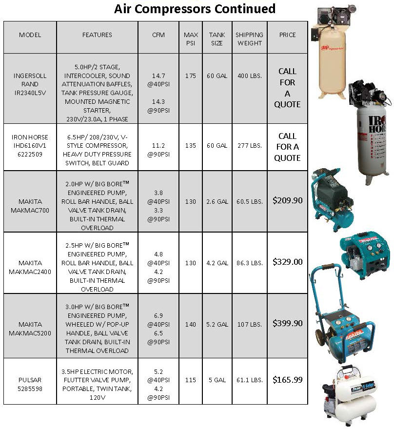 Air Compressors 2.jpg