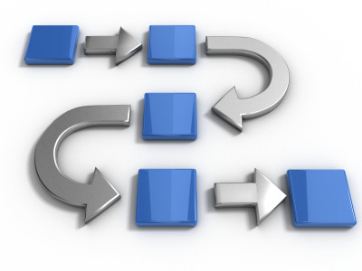 collaboration and compliance via workflow and audit trail