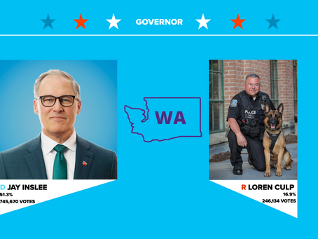 Jay Inslee leading in primary election results in nearly 70% of WA counties