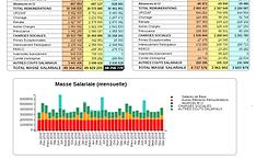 evolution masse salariale.png