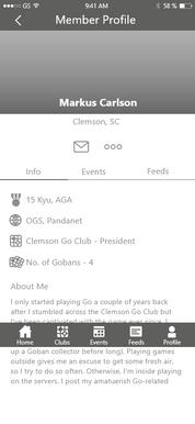 Geta - Member Profile (2018)