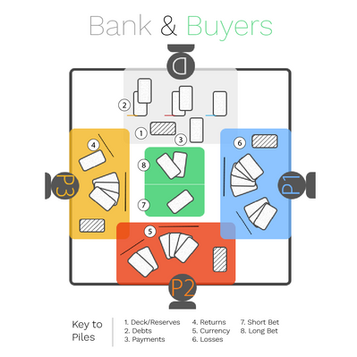 Bank & Buyers Instructional Diagram (2018)
