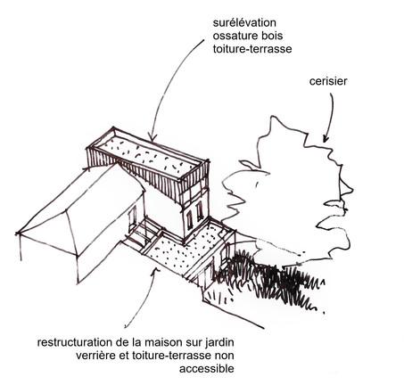 restructuration et surélévation, Nantes, 44