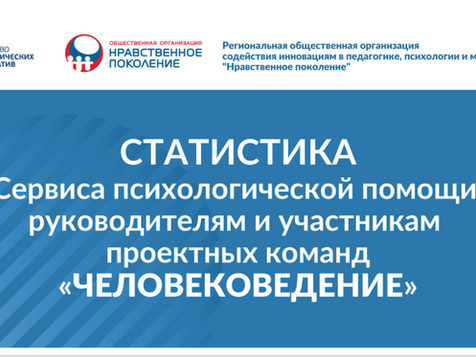 "Краткий обзор статистики по работе онлайн-сервиса ""Человековедение"""