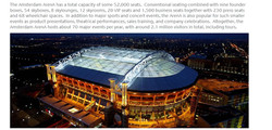Amsterdam Arena with Lexan Multiwall Sheet and Exell D SC IR