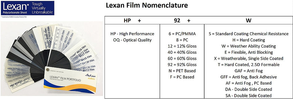 Lexan Coated Film Selectio