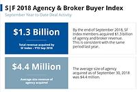 Sica Fletcher Insuranc Agency Broker Index