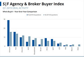 SFQ12019Index.PNG