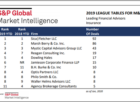 2019 In Review: #1 in Insurance M&A
