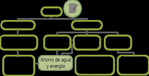 Diseño arquitectura ecológica