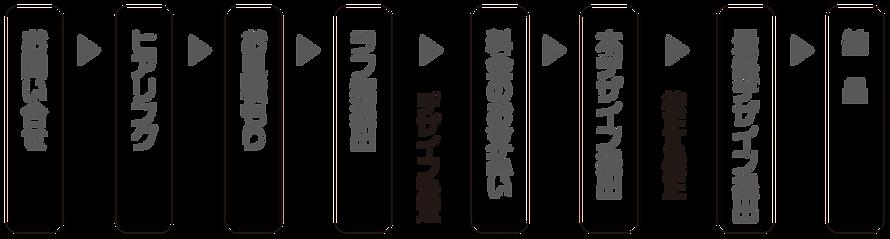 工程表.png