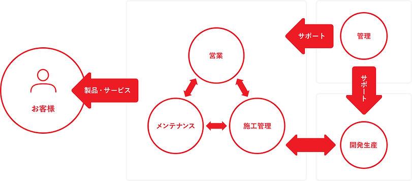 img_figure_work_01.jpg