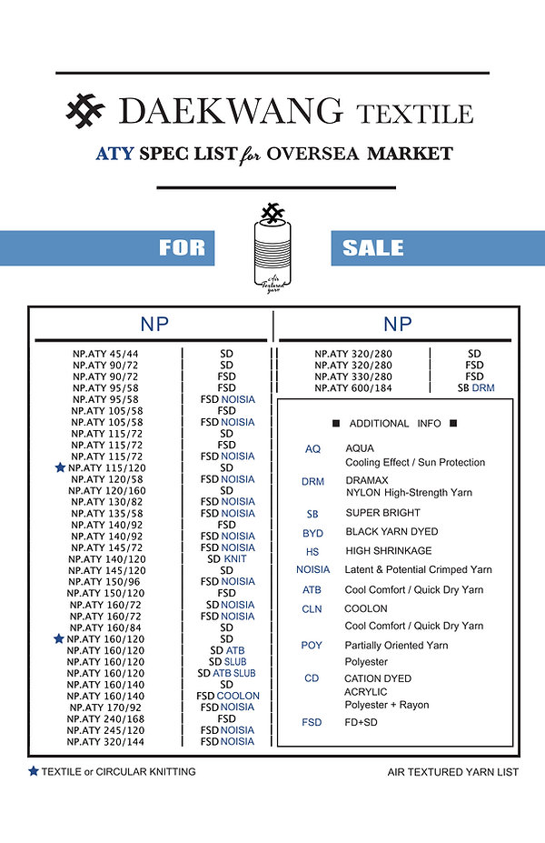 ATY LIST FOR OVERSEA MARKET.jpg