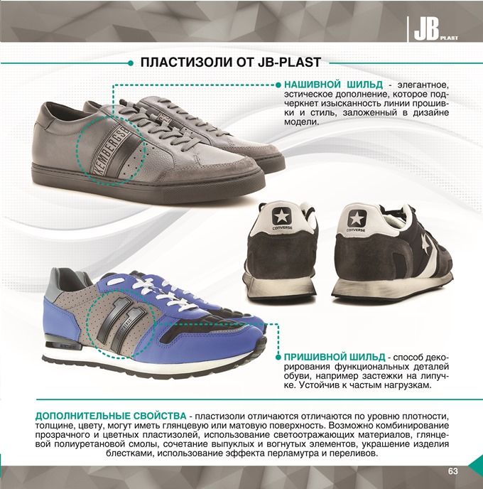 материалы для мужской обуви