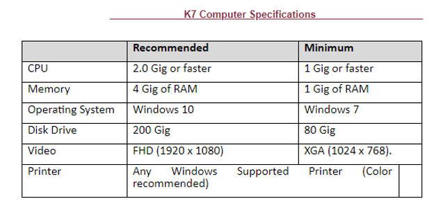 K7 Computer Specifications.jpg