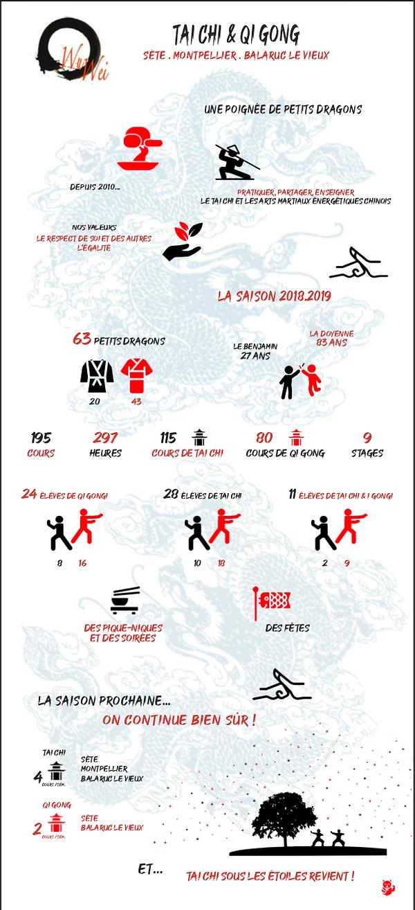 WuWei_poster_saison_18-19