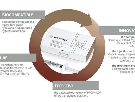 Profhilo - Skin Laxity Treatment