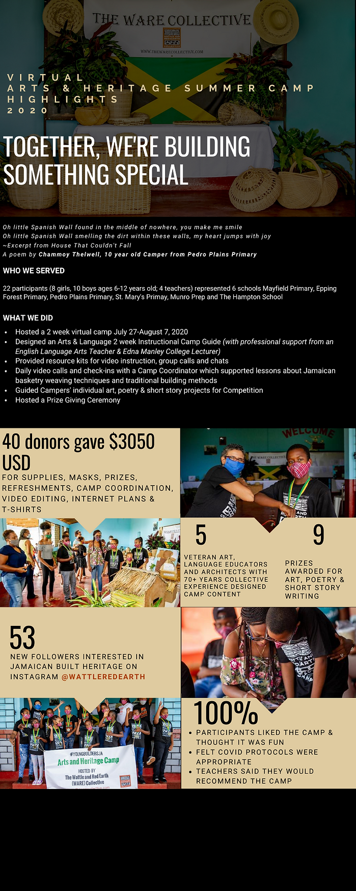 Copy of DONOR_WARE Summer Camp 2020 .png