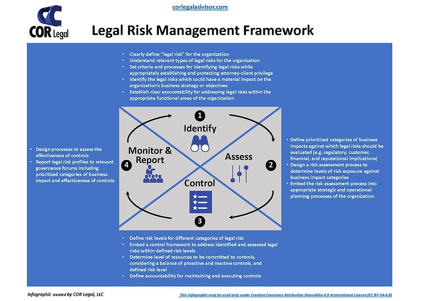 legal_risk_management_framework_ver_1.1.