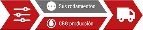 CBG Valuestream - IaaS Final ES.png