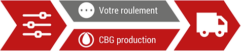 CBG Valuestream - CBG Final FR.png