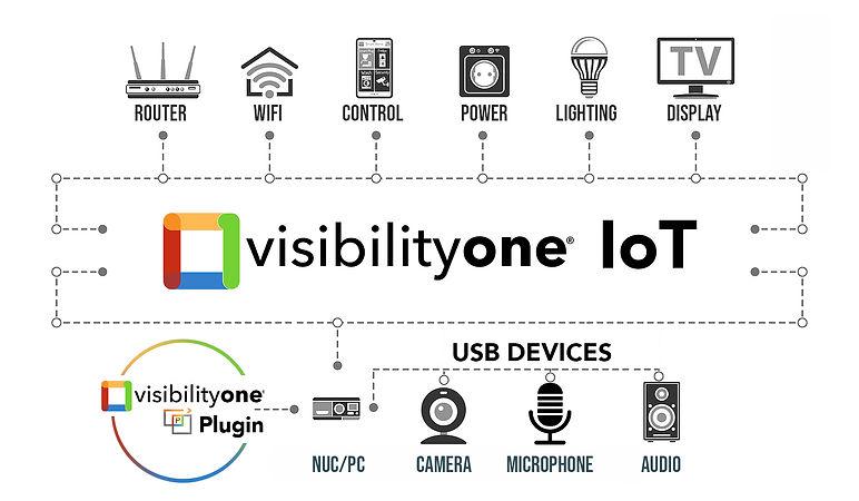 VISIBILITYONE USB.jpg