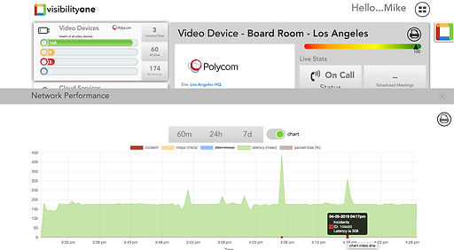 Video Device Chart.jpg