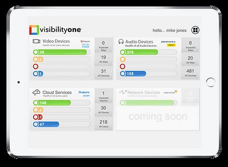 VisibilityOne Quadrant Mobile View 001.p