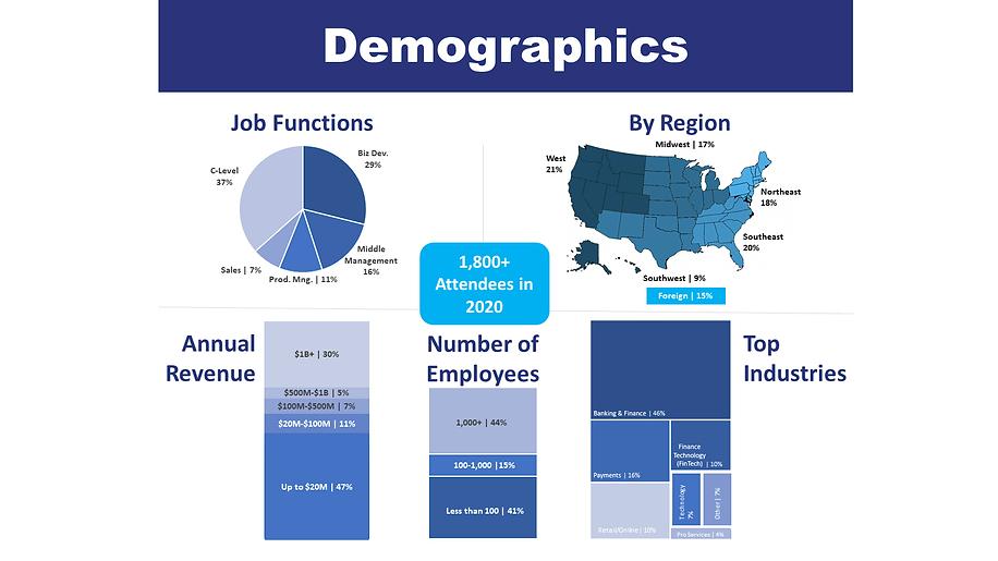 2020 Demographics.png