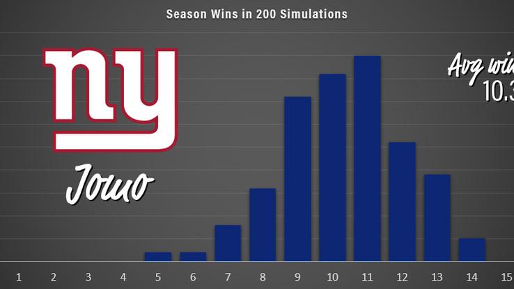 Season Sim XVIII: George Halas Division (NFC T1)